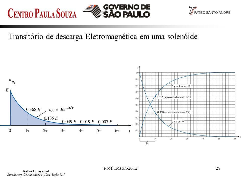 Prof.Edson-201228 Transitório de descarga Eletromagnética em uma solenóide Robert L.