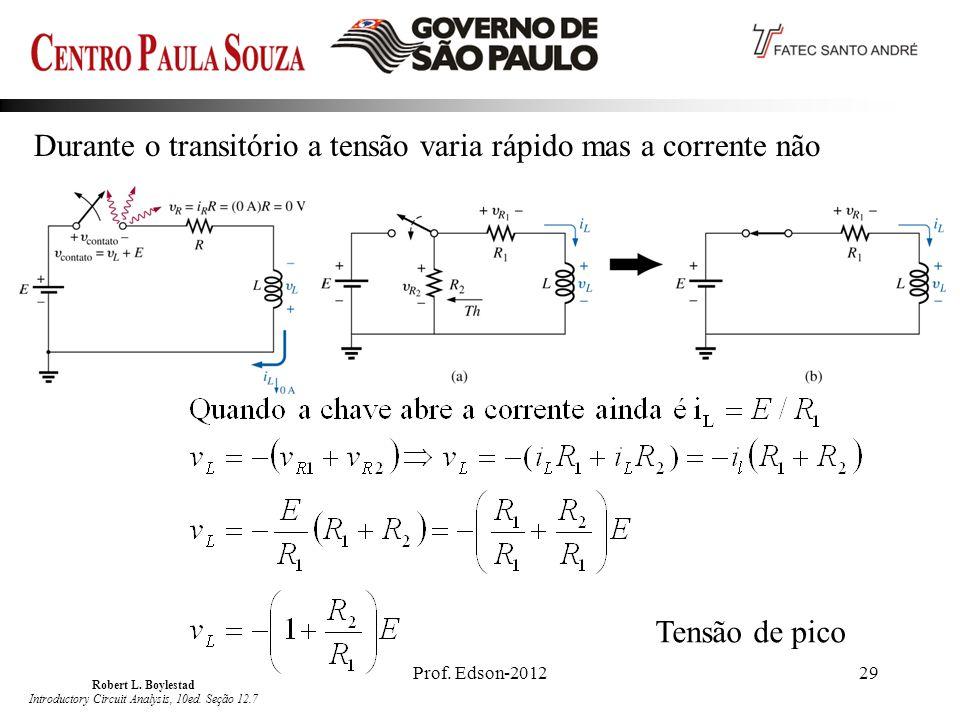 Prof.Edson-201229 Durante o transitório a tensão varia rápido mas a corrente não Robert L.