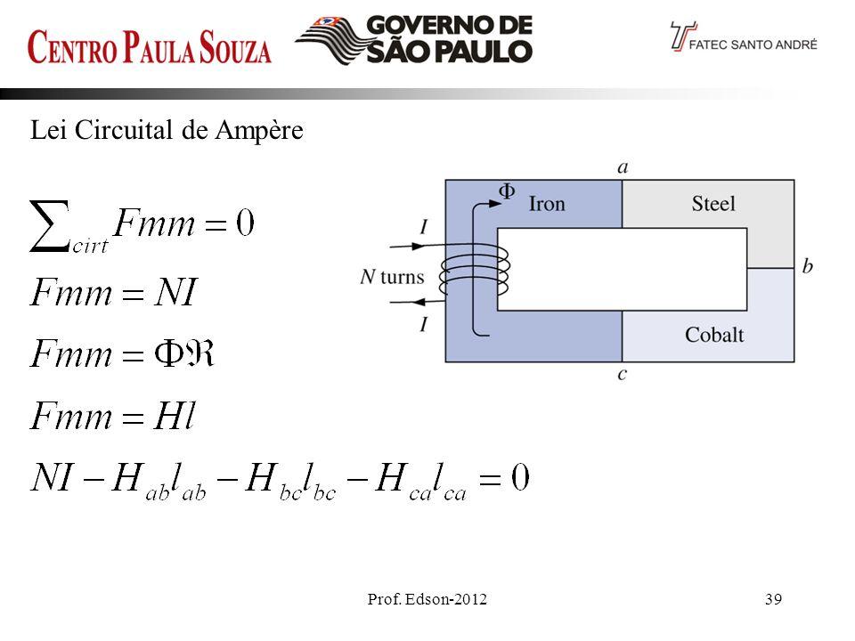 Prof. Edson-201239 Lei Circuital de Ampère
