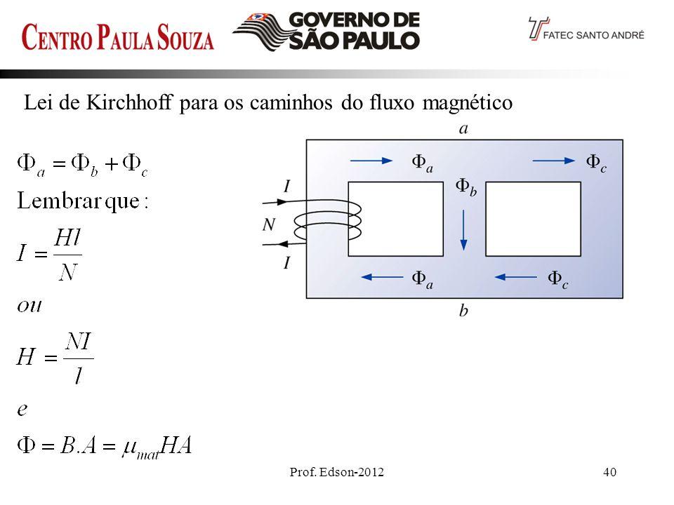 Prof. Edson-201240 Lei de Kirchhoff para os caminhos do fluxo magnético