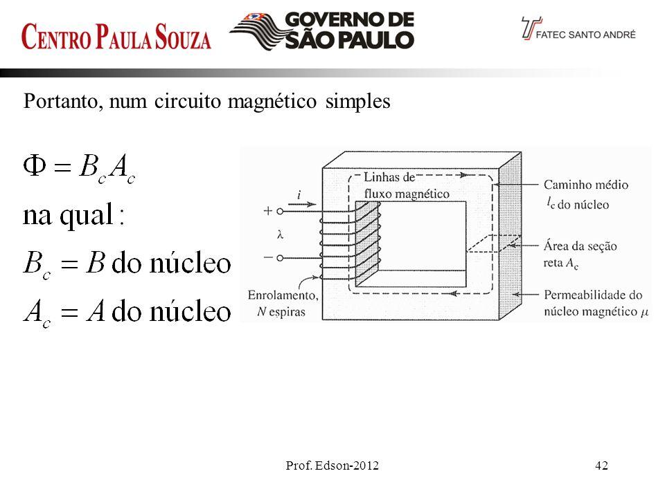 Prof. Edson-201242 Portanto, num circuito magnético simples