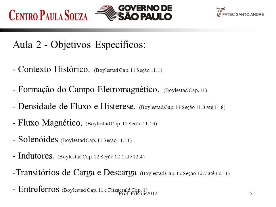 Aula 2 - Objetivos Específicos: - Contexto Histórico.