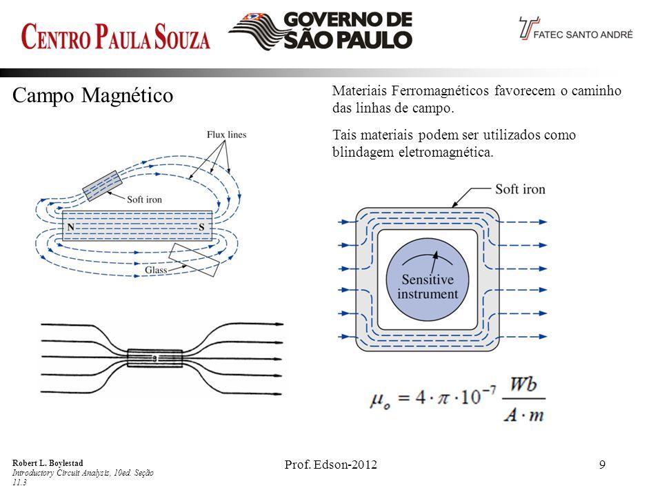 Prof.Edson-20129 Campo Magnético Robert L. Boylestad Introductory Circuit Analysis, 10ed.