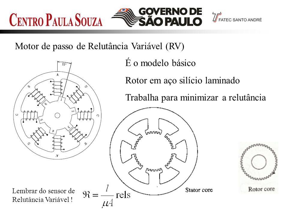 Motor de passo de Relutância Variável (RV) É o modelo básico Rotor em aço silício laminado Trabalha para minimizar a relutância Lembrar do sensor de R