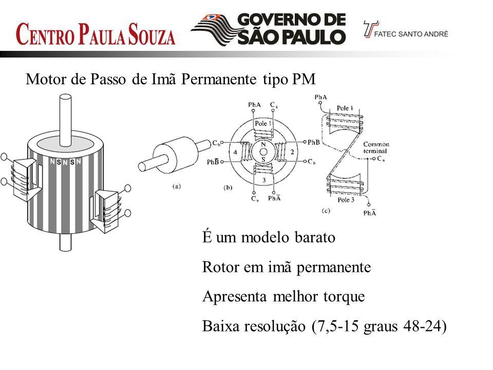 Motor de Passo de Imã Permanente tipo PM É um modelo barato Rotor em imã permanente Apresenta melhor torque Baixa resolução (7,5-15 graus 48-24)
