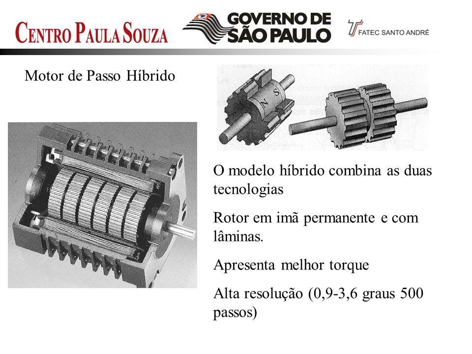 Motor de Passo Híbrido O modelo híbrido combina as duas tecnologias Rotor em imã permanente e com lâminas. Apresenta melhor torque Alta resolução (0,9
