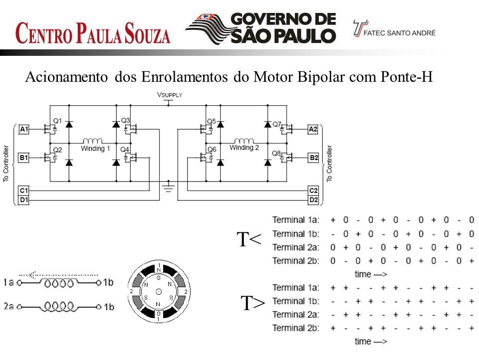Acionamento dos Enrolamentos do Motor Bipolar com Ponte-H T< T>