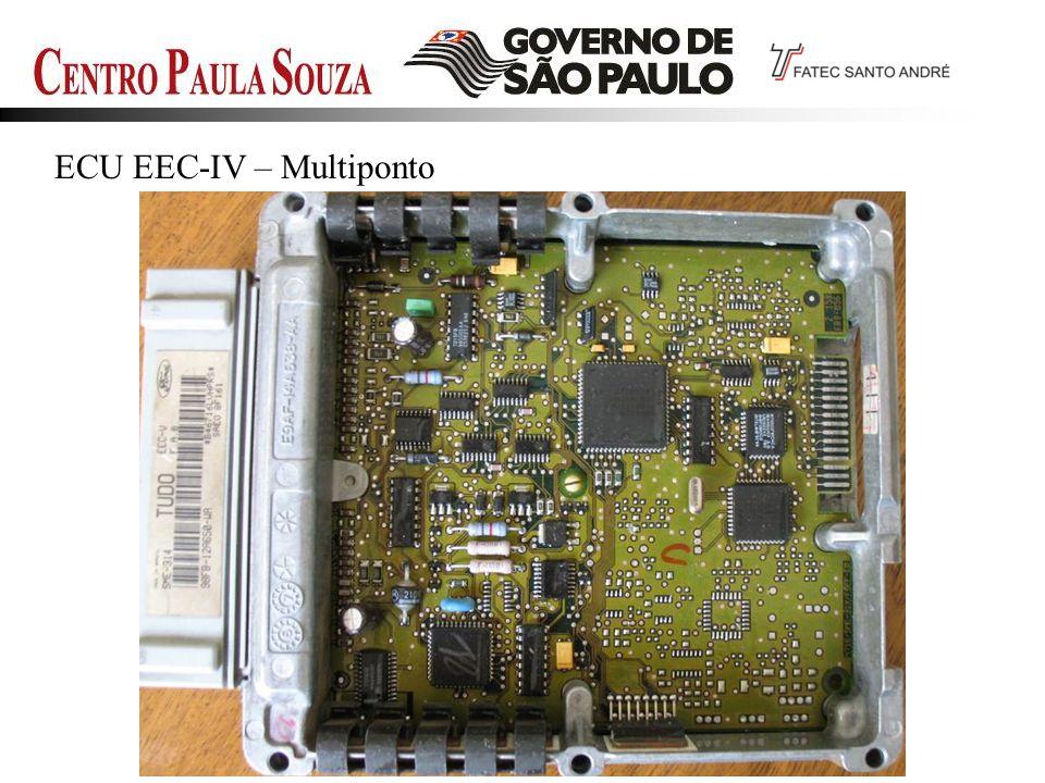ECU EEC-IV – Multiponto