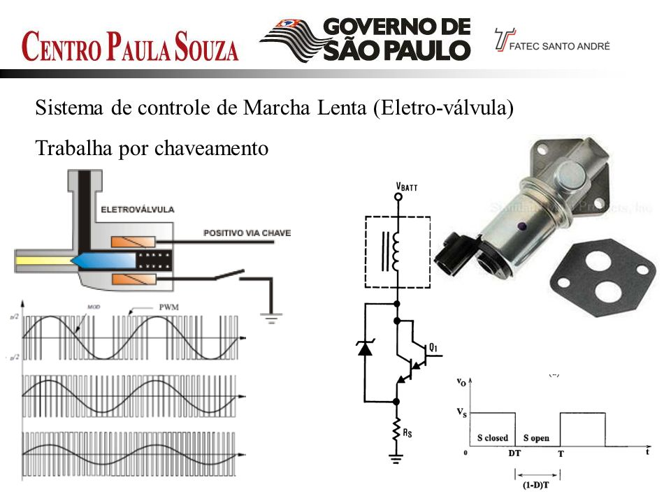 Sistema de controle de Marcha Lenta (Eletro-válvula) Trabalha por chaveamento