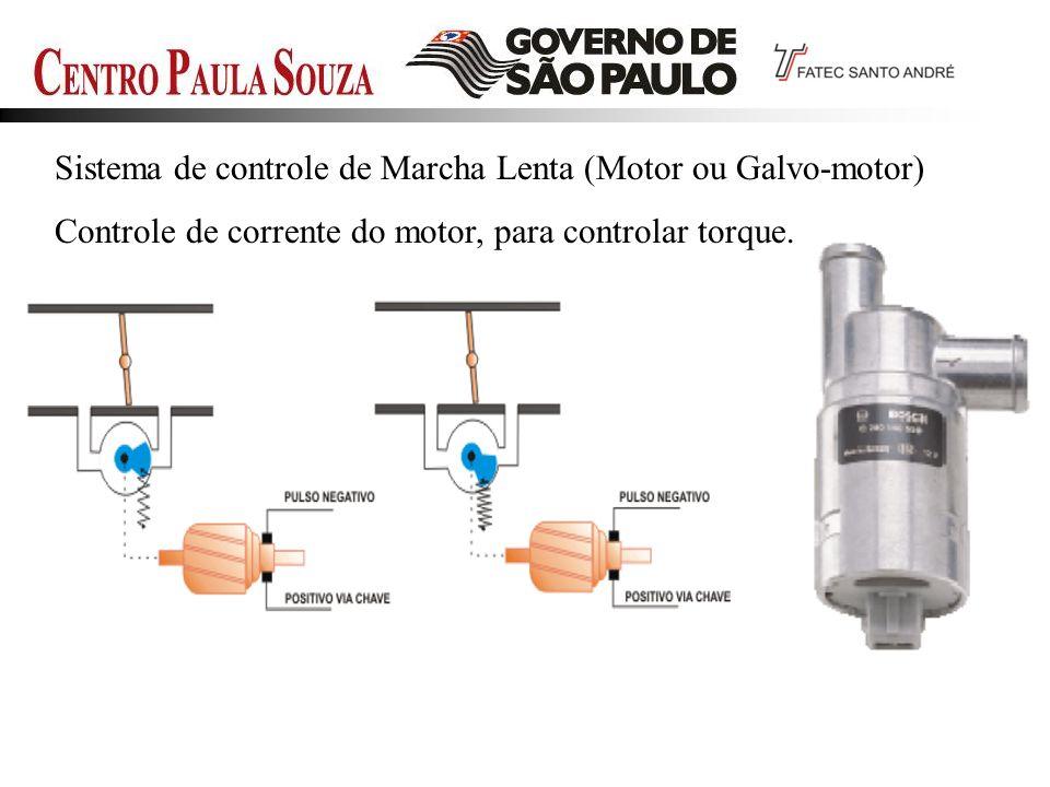 Sistema de controle de Marcha Lenta (Motor ou Galvo-motor) Controle de corrente do motor, para controlar torque.