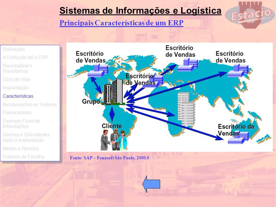 Sistemas de Informações e Logística Fonte: SAP – Fenasoft São Paulo, 2000.0 Principais Características de um ERP Definições A Evolução até o ERP Racio