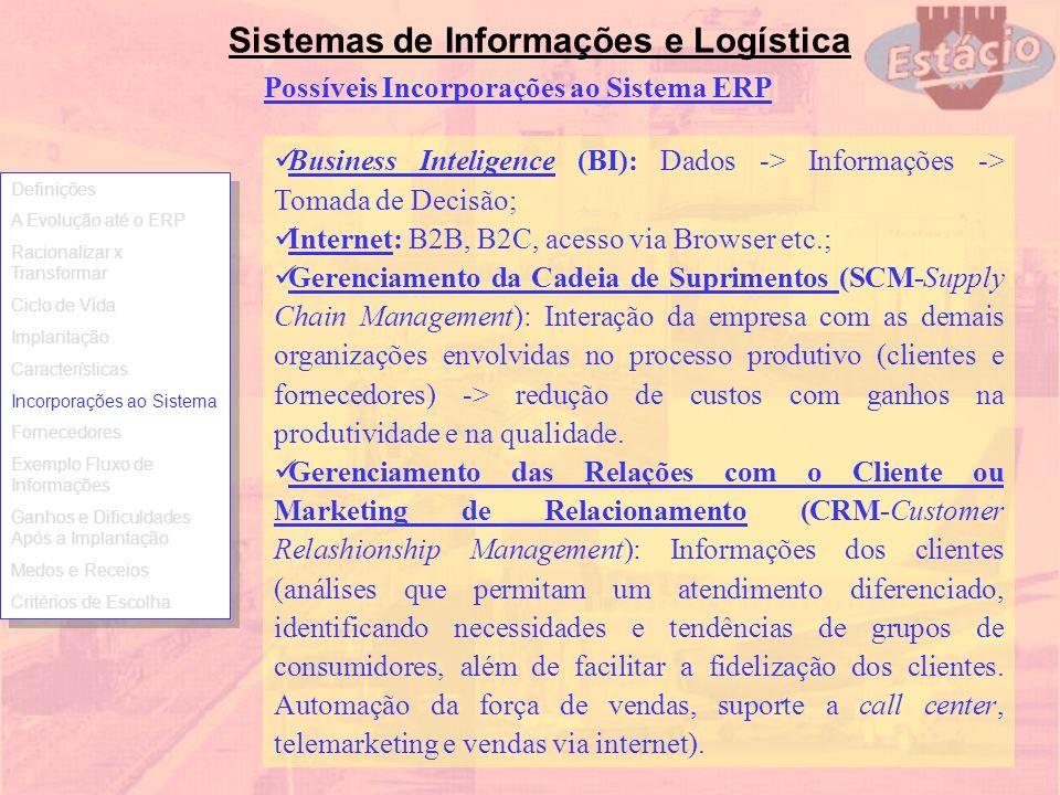 Sistemas de Informações e Logística Possíveis Incorporações ao Sistema ERP Business Inteligence (BI): Dados -> Informações -> Tomada de Decisão; Inter