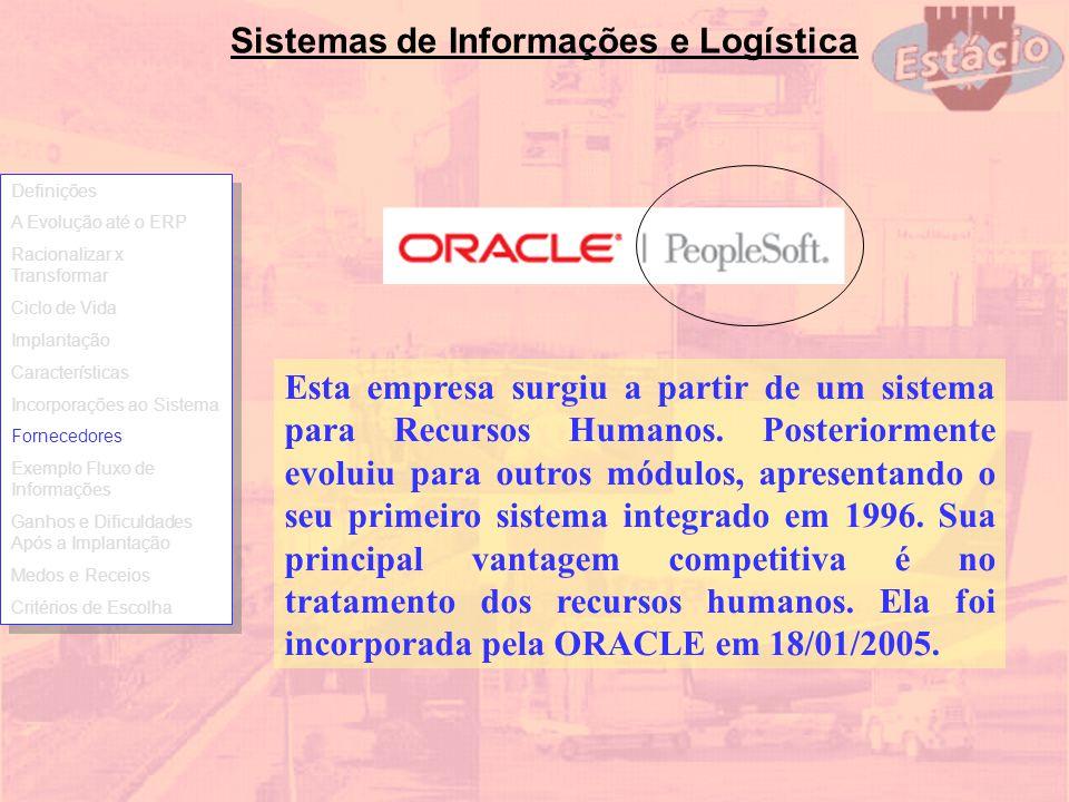 Sistemas de Informações e Logística Esta empresa surgiu a partir de um sistema para Recursos Humanos. Posteriormente evoluiu para outros módulos, apre