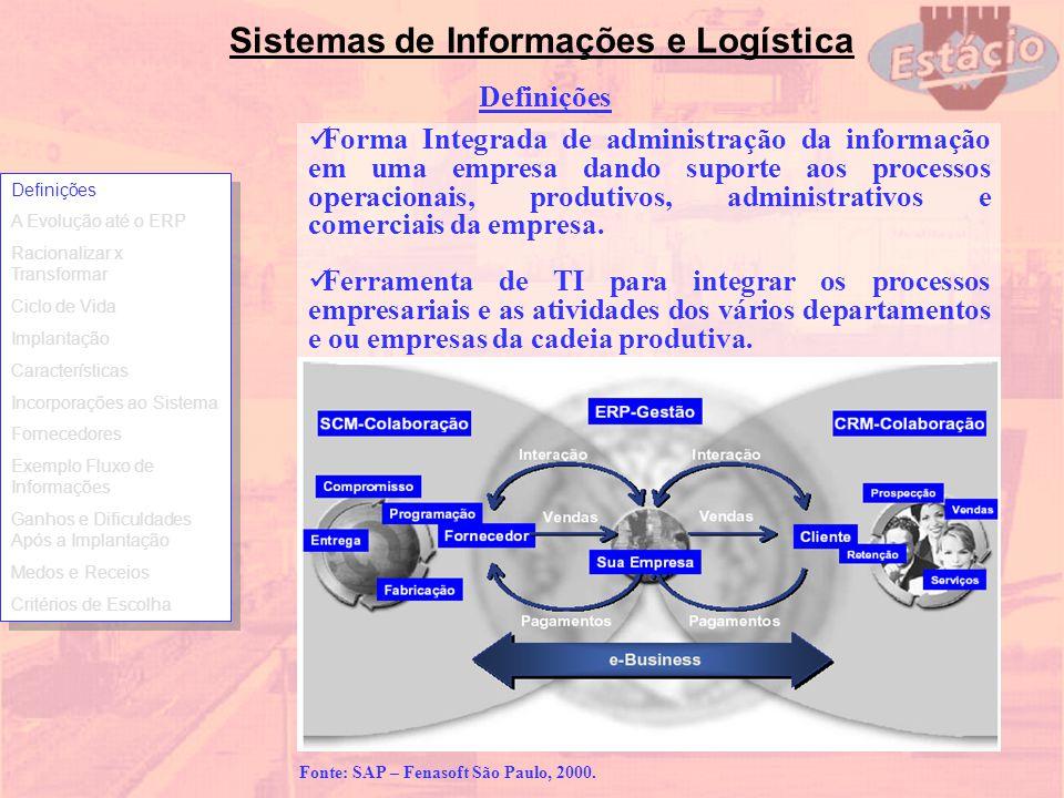 Sistemas de Informações e Logística Definições A Evolução até o ERP Racionalizar x Transformar Ciclo de Vida Implantação Características Incorporações