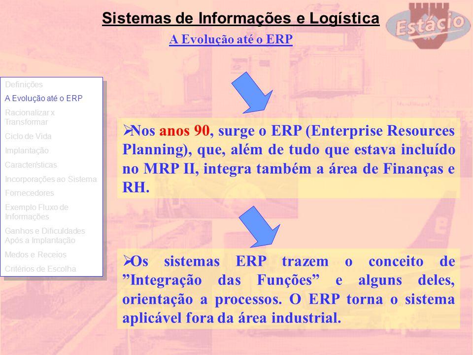 Sistemas de Informações e Logística A Evolução até o ERP Nos anos 90, surge o ERP (Enterprise Resources Planning), que, além de tudo que estava incluí