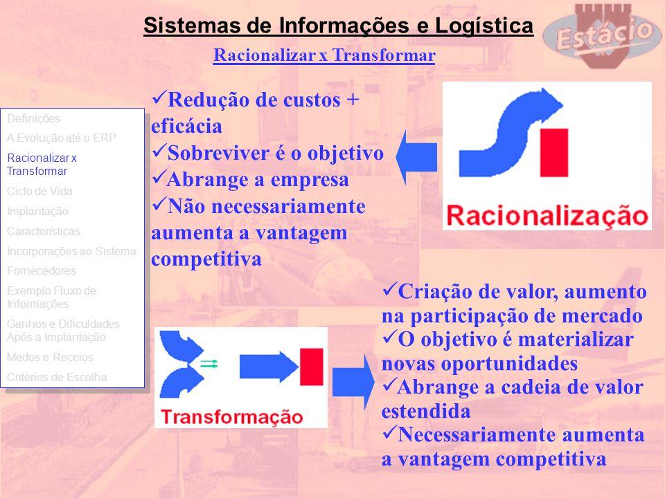 Sistemas de Informações e Logística Racionalizar x Transformar Redução de custos + eficácia Sobreviver é o objetivo Abrange a empresa Não necessariame