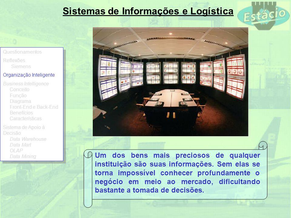 Sistemas de Informações e Logística Um dos bens mais preciosos de qualquer instituição são suas informações. Sem elas se torna impossível conhecer pro