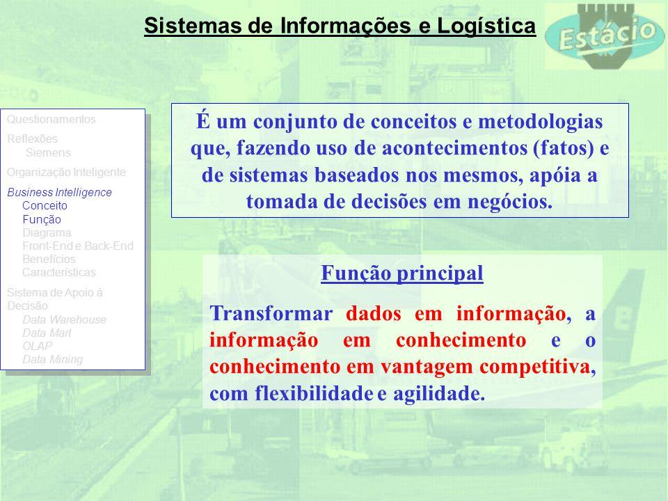Sistemas de Informações e Logística É um conjunto de conceitos e metodologias que, fazendo uso de acontecimentos (fatos) e de sistemas baseados nos me