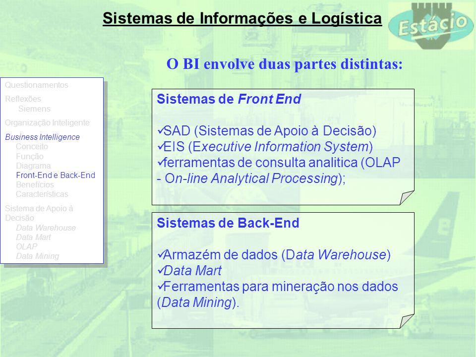 Sistemas de Informações e Logística O BI envolve duas partes distintas: Sistemas de Front End SAD (Sistemas de Apoio à Decisão) EIS (Executive Informa