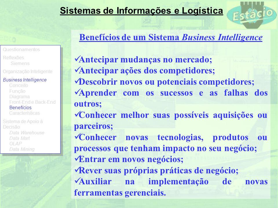 Sistemas de Informações e Logística Benefícios de um Sistema Business Intelligence Antecipar mudanças no mercado; Antecipar ações dos competidores; De