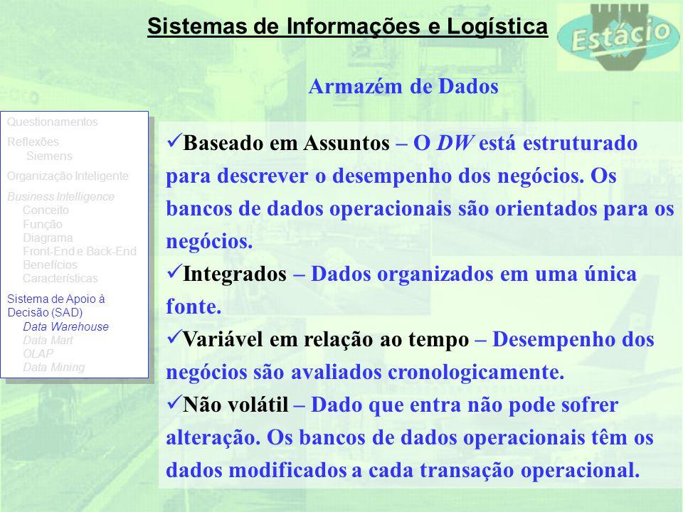 Sistemas de Informações e Logística Armazém de Dados Baseado em Assuntos – O DW está estruturado para descrever o desempenho dos negócios. Os bancos d