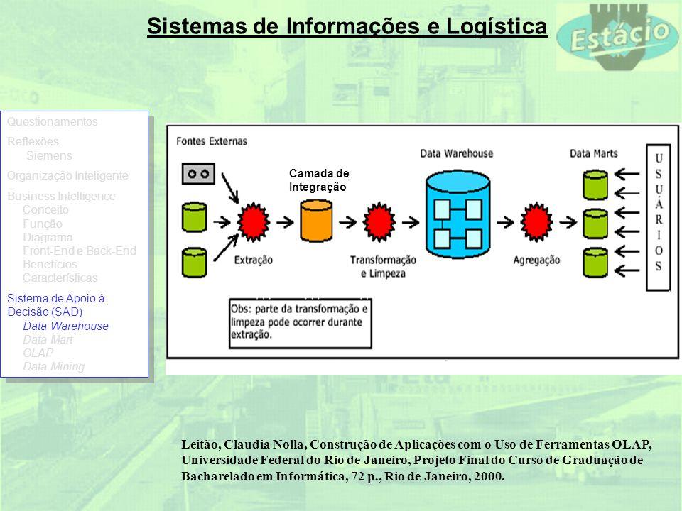Sistemas de Informações e Logística Leitão, Claudia Nolla, Construção de Aplicações com o Uso de Ferramentas OLAP, Universidade Federal do Rio de Jane