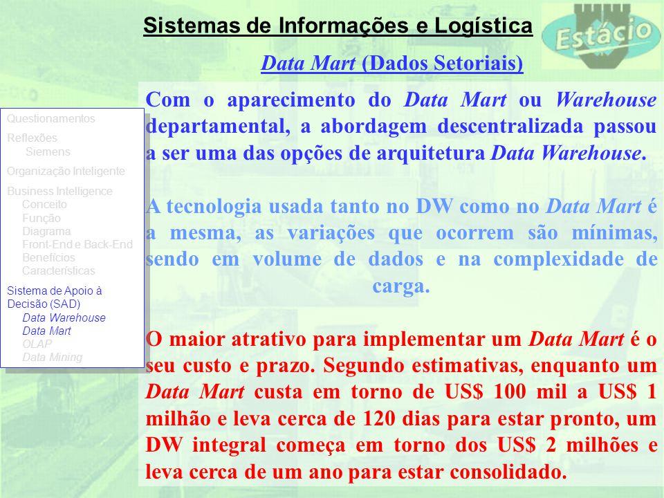 Sistemas de Informações e Logística Data Mart (Dados Setoriais) Com o aparecimento do Data Mart ou Warehouse departamental, a abordagem descentralizad