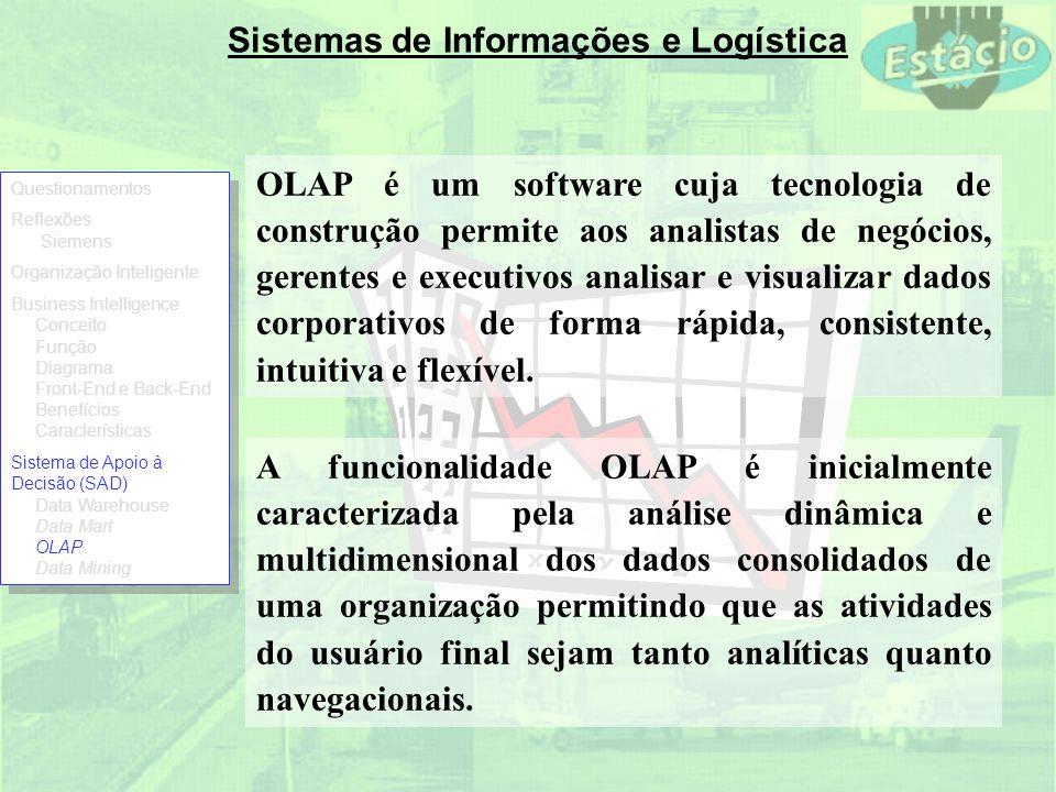 Sistemas de Informações e Logística OLAP é um software cuja tecnologia de construção permite aos analistas de negócios, gerentes e executivos analisar