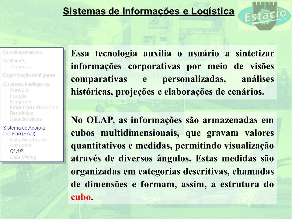 Sistemas de Informações e Logística Essa tecnologia auxilia o usuário a sintetizar informações corporativas por meio de visões comparativas e personal
