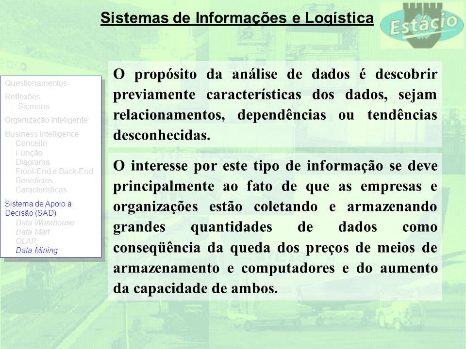 Sistemas de Informações e Logística O propósito da análise de dados é descobrir previamente características dos dados, sejam relacionamentos, dependên