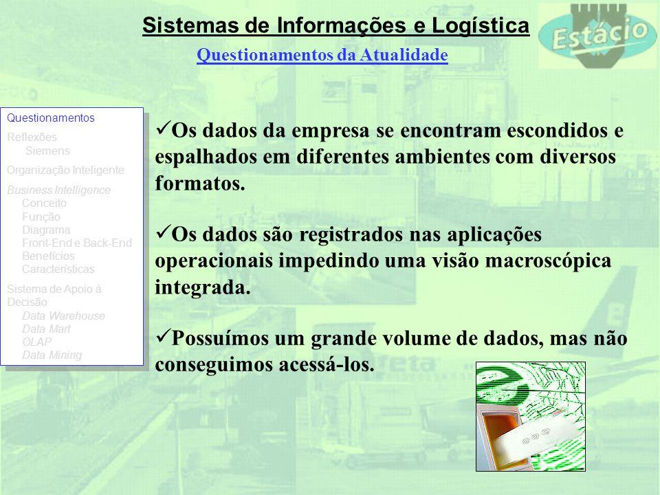 Sistemas de Informações e Logística OLAP (On-line Analytical Processing) Disponibiliza ferramentas necessárias para a análise de dados, incluindo consultas, que não precisam utilizar SQL (Structured Query Language), e relatórios.