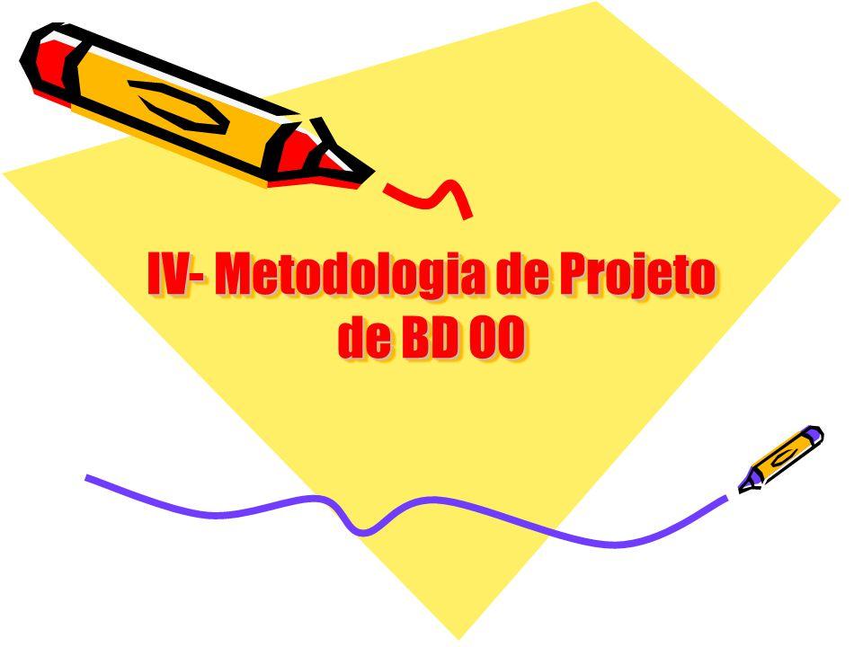 IV- Metodologia de Projeto de BD OO