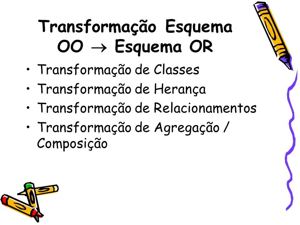 Transformação Esquema OO Esquema OR Transformação de Classes Transformação de Herança Transformação de Relacionamentos Transformação de Agregação / Co