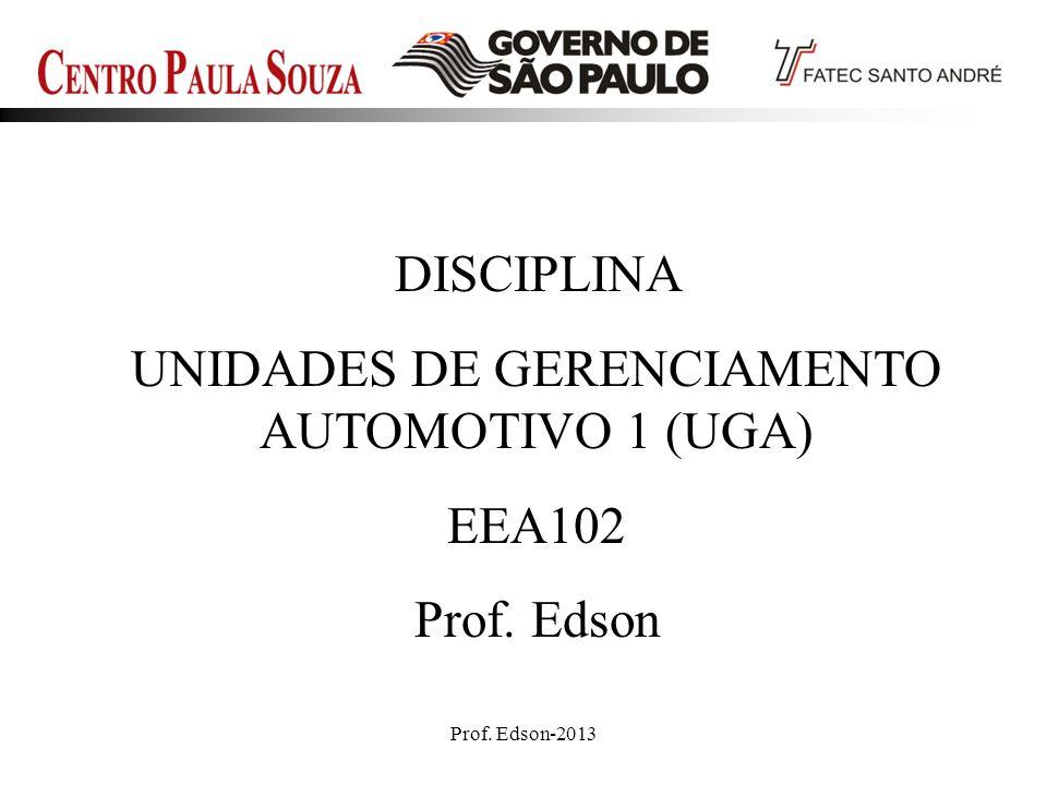 Prof.Edson-201322 Objetivos Específicos da Aula 1: - Histórico dos Motores à Combustão.