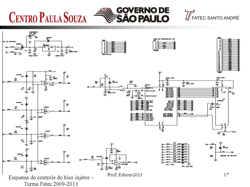 17 Esquema do controle do bico injetor – Turma Fatec 2009-2013 Prof. Edson-2013
