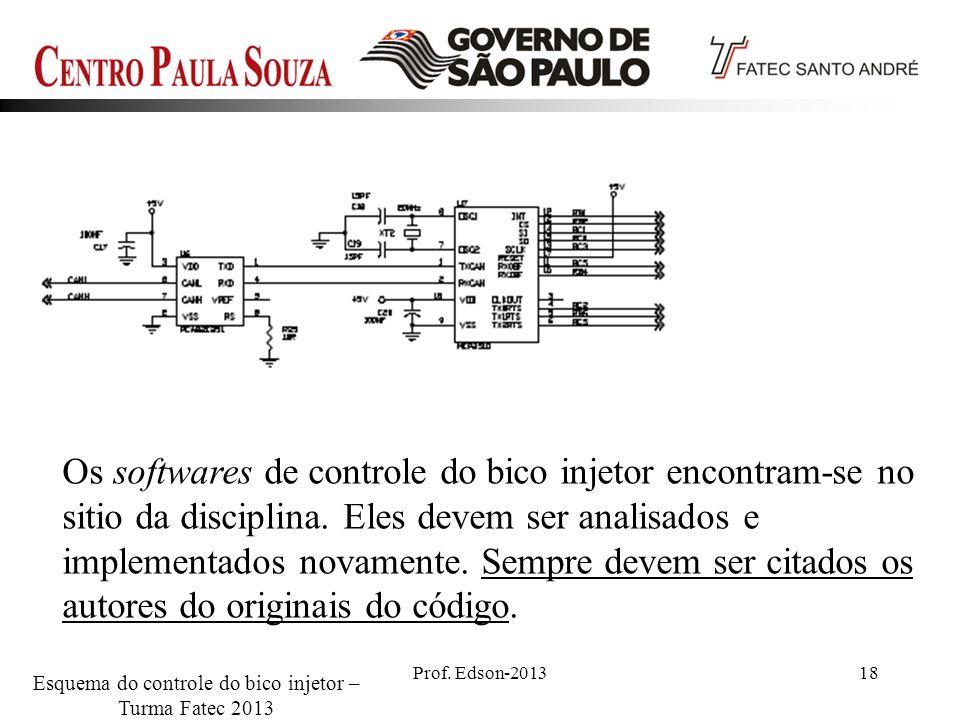 18 Esquema do controle do bico injetor – Turma Fatec 2013 Prof. Edson-2013 Os softwares de controle do bico injetor encontram-se no sitio da disciplin