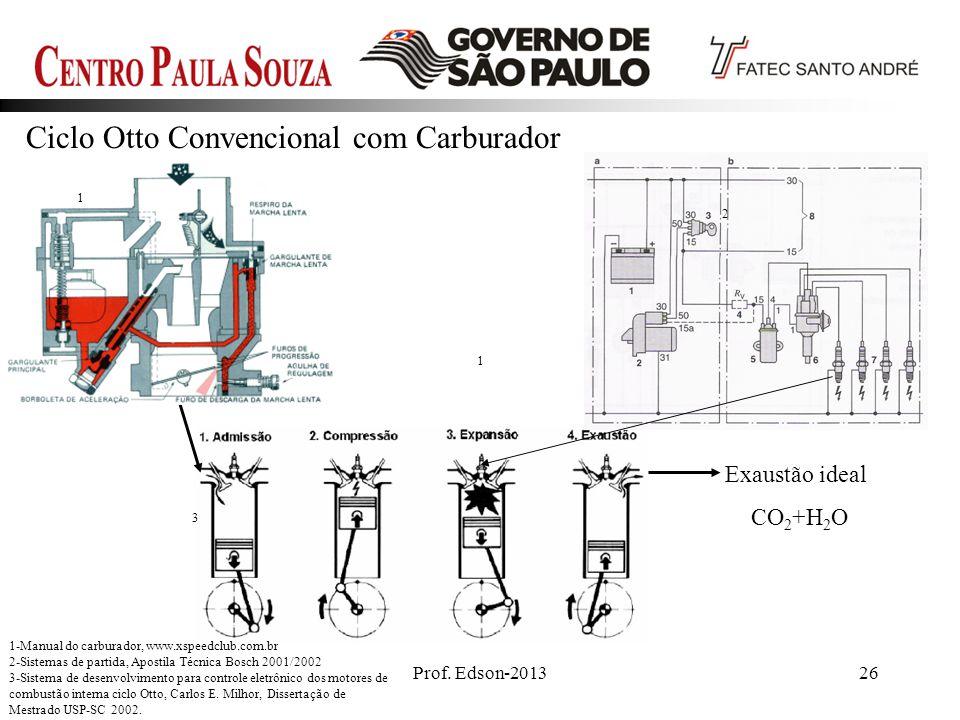 Prof. Edson-201326 Ciclo Otto Convencional com Carburador Exaustão ideal CO 2 +H 2 O 1 1 2 3 1-Manual do carburador, www.xspeedclub.com.br 2-Sistemas