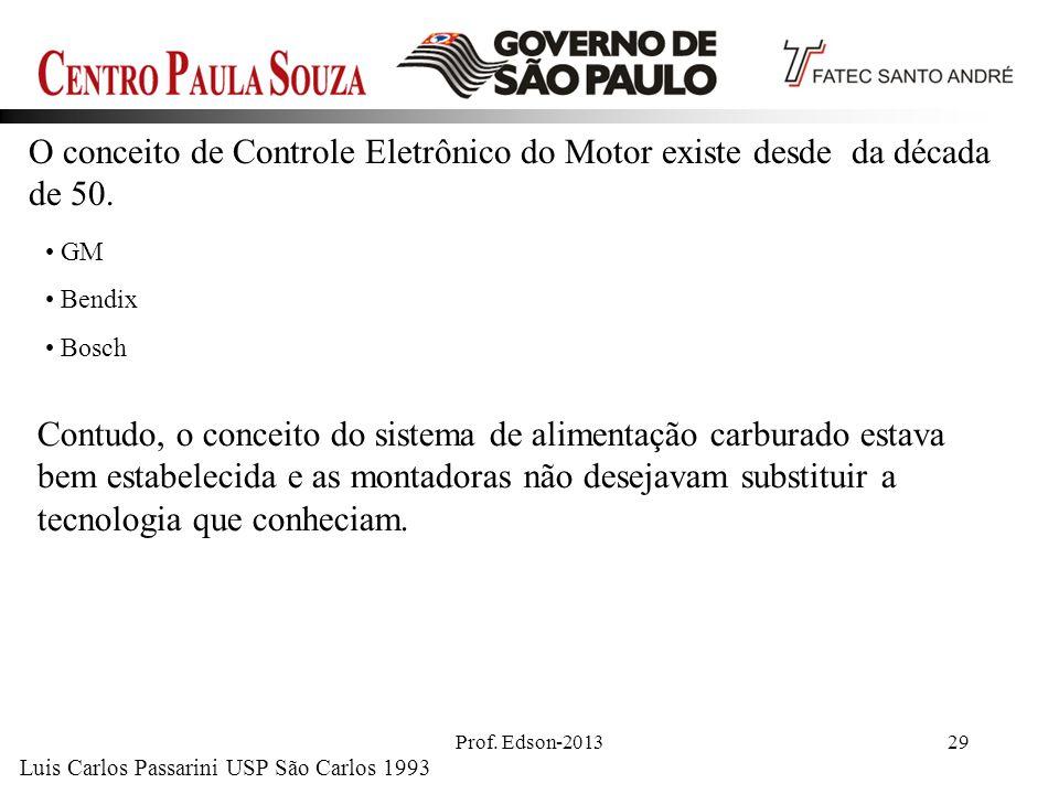 Prof. Edson-201329 O conceito de Controle Eletrônico do Motor existe desde da década de 50. GM Bendix Bosch Contudo, o conceito do sistema de alimenta