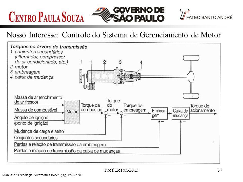 Prof. Edson-201337 Nosso Interesse: Controle do Sistema de Gerenciamento de Motor Manual de Tecnologia Automotiva Bosch, pag. 592, 25ed.