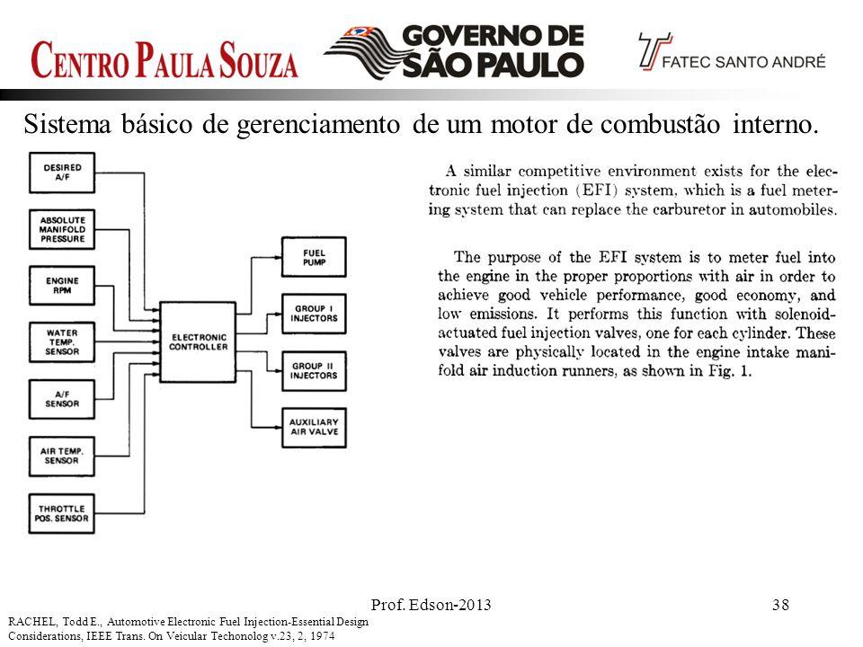 Prof. Edson-201338 Sistema básico de gerenciamento de um motor de combustão interno. RACHEL, Todd E., Automotive Electronic Fuel Injection-Essential D
