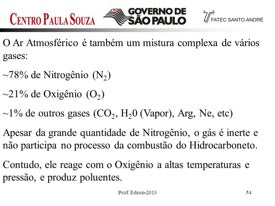 Prof. Edson-201354 O Ar Atmosférico é também um mistura complexa de vários gases: ~78% de Nitrogênio (N 2 ) ~21% de Oxigênio (O 2 ) ~1% de outros gase