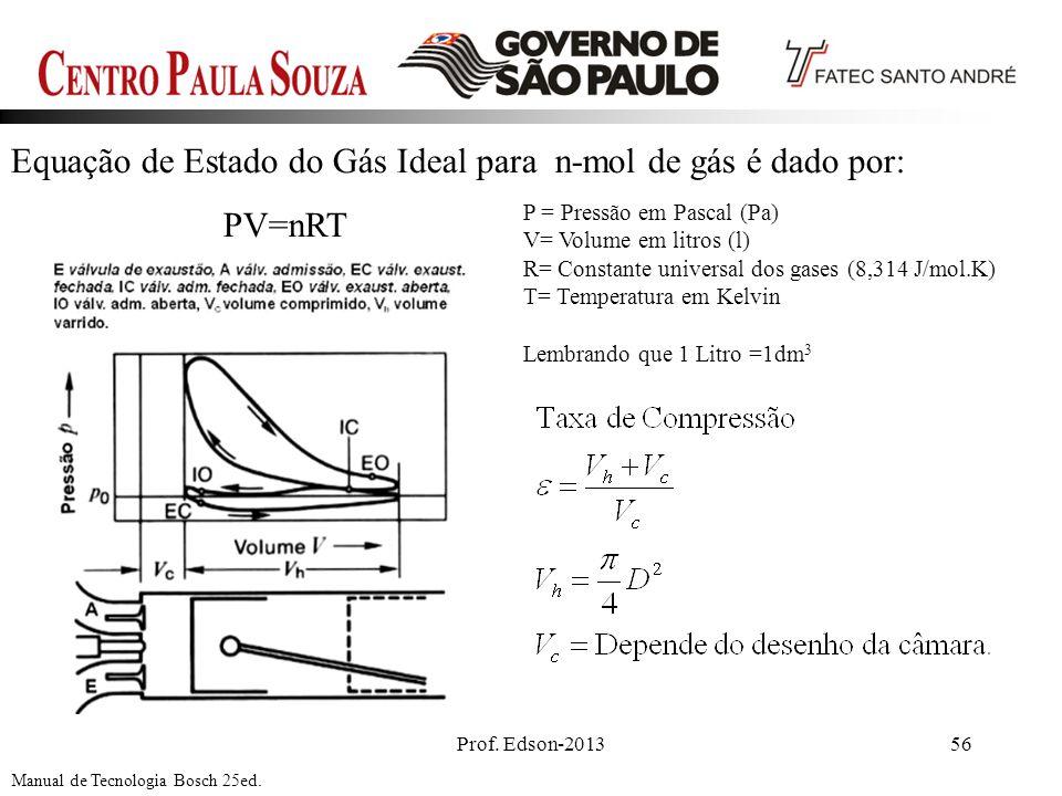 Prof. Edson-201356 Equação de Estado do Gás Ideal para n-mol de gás é dado por: PV=nRT Manual de Tecnologia Bosch 25ed. P = Pressão em Pascal (Pa) V=