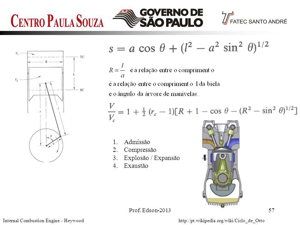 Prof. Edson-201357 Internal Combustion Engine - Heywoodhttp://pt.wikipedia.org/wiki/Ciclo_de_Otto 1.Admissão 2.Compressão 3.Explosão / Expansão 4.Exau