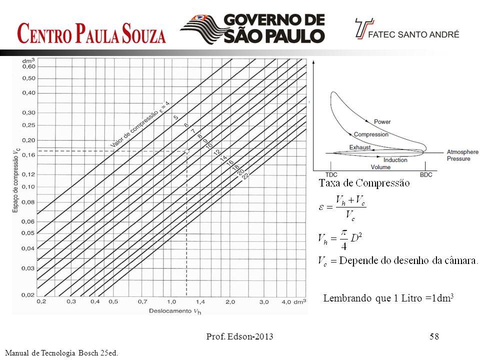 Prof. Edson-201358 Manual de Tecnologia Bosch 25ed. Lembrando que 1 Litro =1dm 3