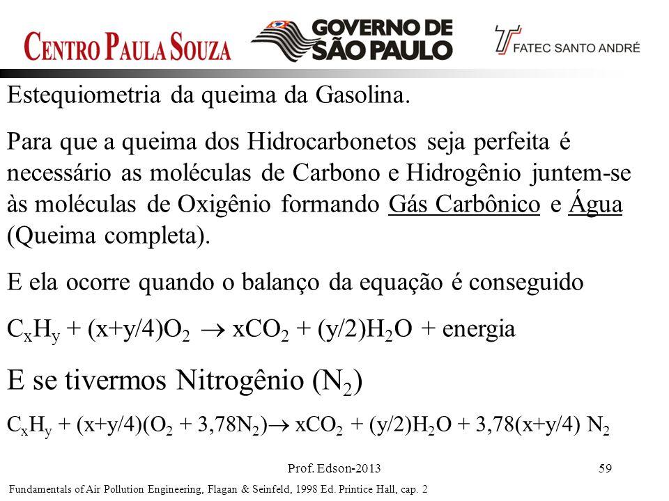Prof. Edson-201359 Estequiometria da queima da Gasolina. Para que a queima dos Hidrocarbonetos seja perfeita é necessário as moléculas de Carbono e Hi