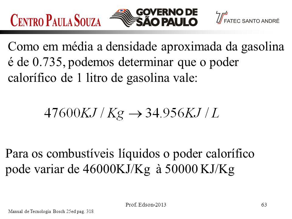 Prof. Edson-201363 Manual de Tecnologia Bosch 25ed pag. 318 Como em média a densidade aproximada da gasolina é de 0.735, podemos determinar que o pode