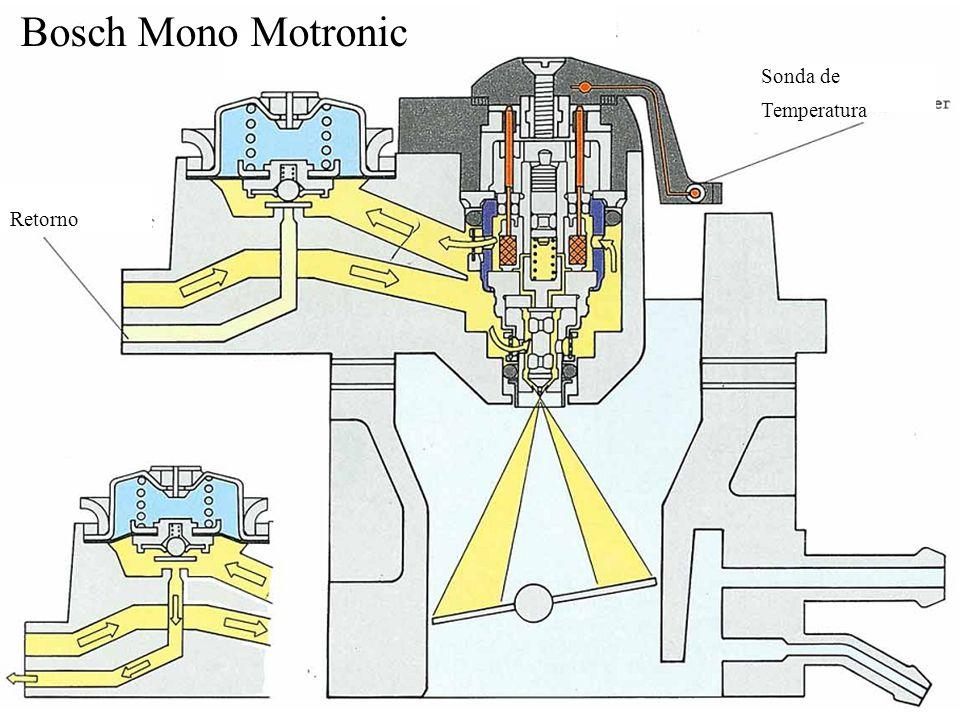 Prof. Edson-200973 Sonda de Temperatura Retorno Bosch Mono Motronic