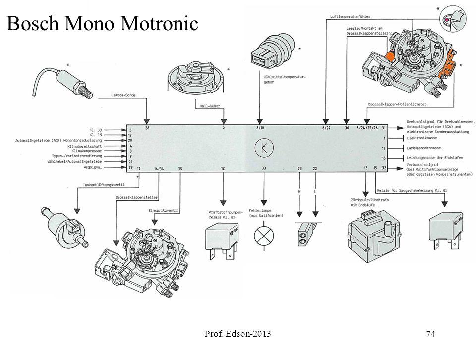 Prof. Edson-201374 Sonda de Temperatura Bosch Mono Motronic