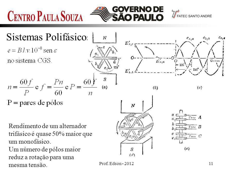 Prof. Edson - 201211 Sistemas Polifásicos Rendimento de um alternador trifásico é quase 50% maior que um monofásico. Um número de pólos maior reduz a