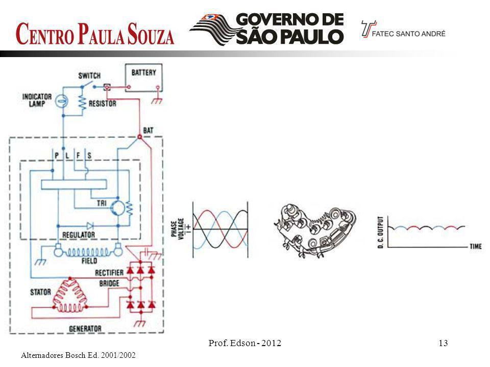 Prof. Edson - 201213 Alternadores Bosch Ed. 2001/2002